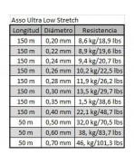 ASSO ULTRA LOW STRETCH 150MT