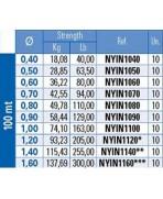 NYLON INVISIBLE 3G YUKI 100 METROS