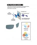 cressi gafas polarizadas