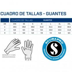 Cuadro de tallas guantes scubapro