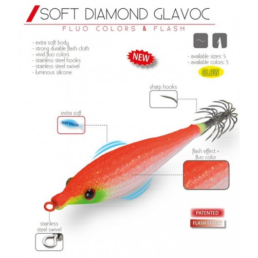 JIBIONERA SOFT DIAMOND GLAVOC DTD 2.5